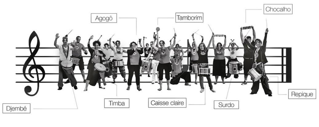 Instruments Percussions Batucada